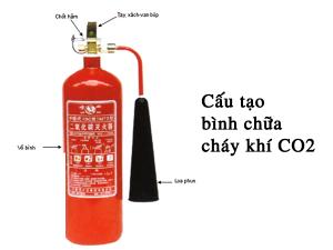 Binh-chua-chay-co-khi-hieu-MT3-la-binh-chua-chay-loai-gi